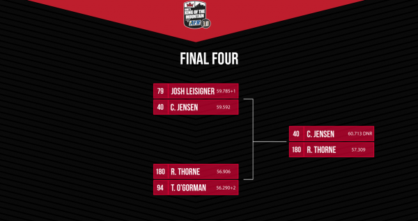KOTM3-Bracket-Final-Four