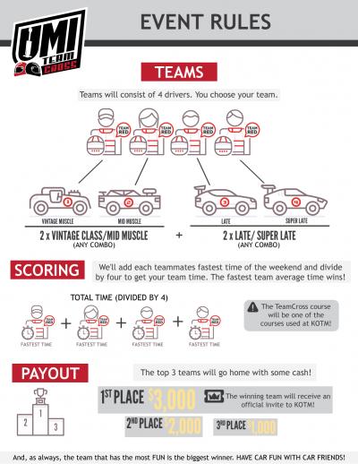 TeamCross-Rules_sheet
